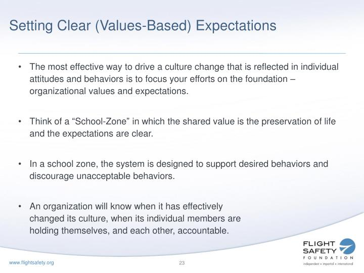 Setting Clear (Values-Based) Expectations