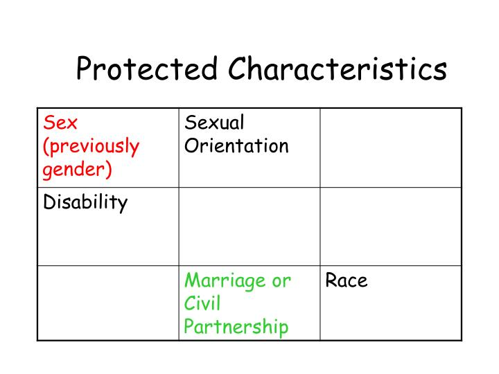 Demographic, Psychological, and Social Characteristics