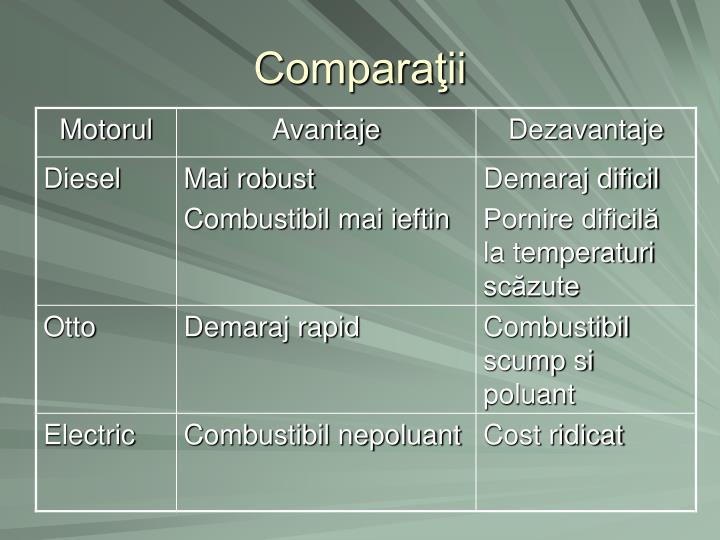 Comparaţii