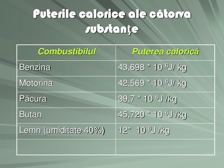 Puterile calorice ale c