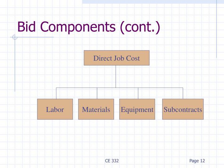 Bid Components (cont.)