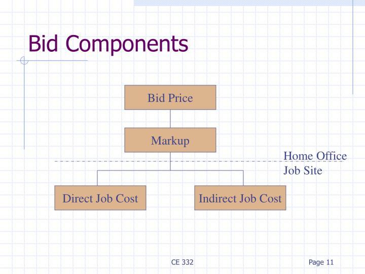Bid Components