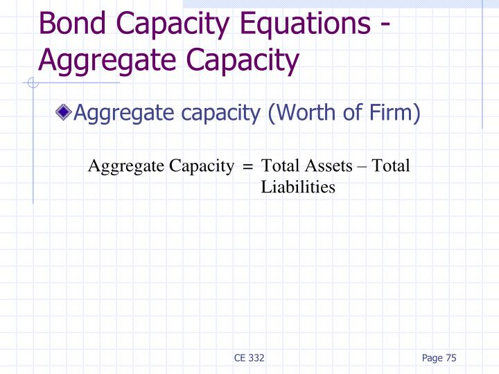 Aggregate capacity (Worth of Firm)