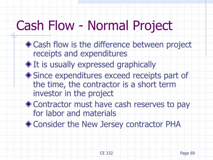 Cash Flow - Normal Project