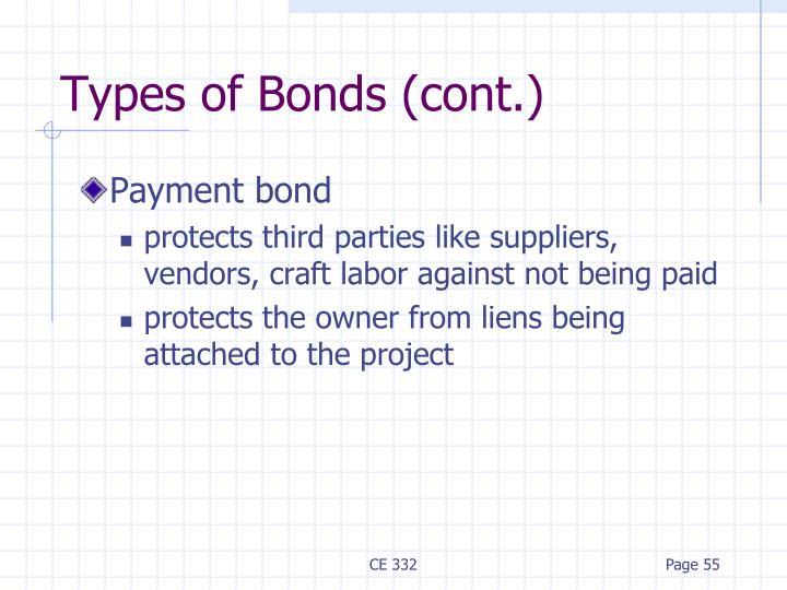 Types of Bonds (cont.)