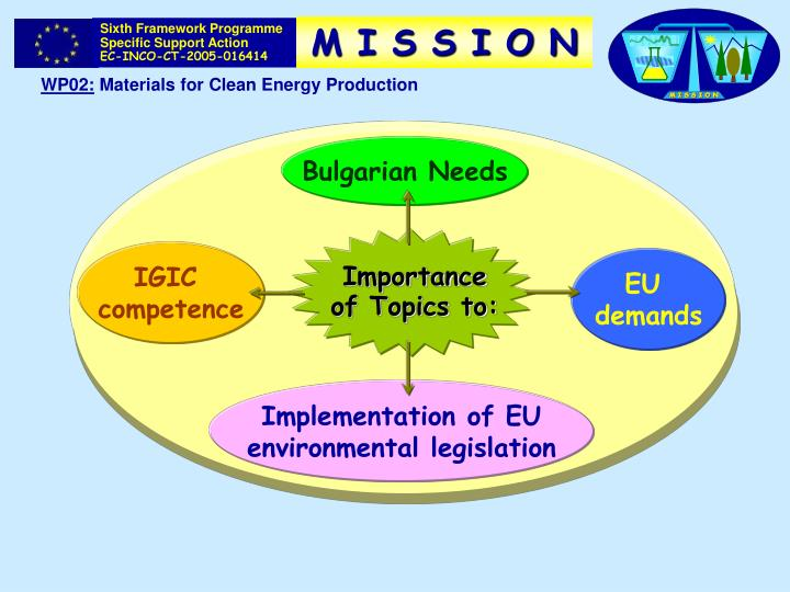 Implementation of EU environmental legislation