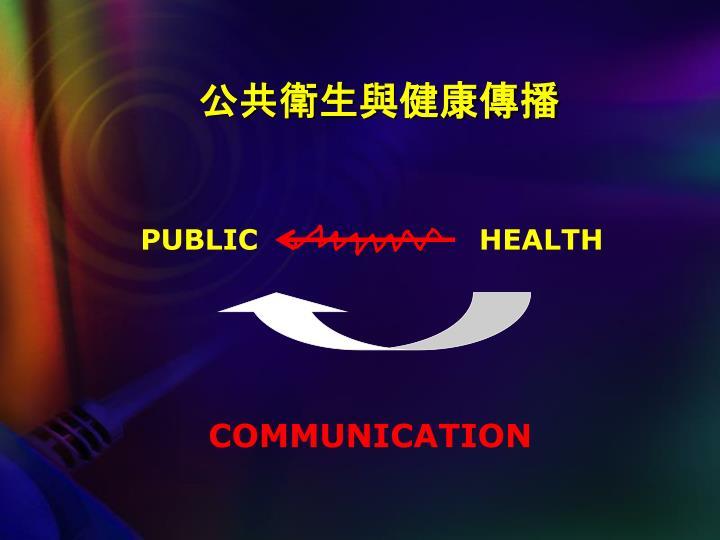公共衛生與健康傳播