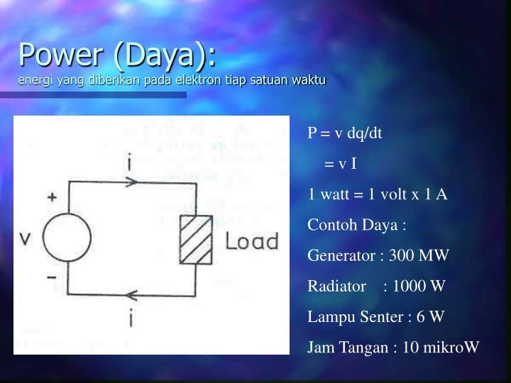 Power (Daya):