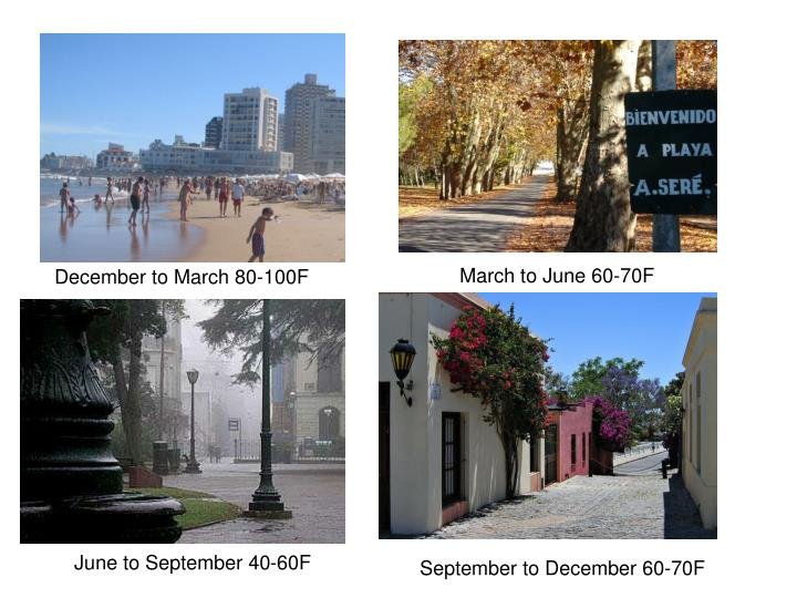 March to June 60-70F
