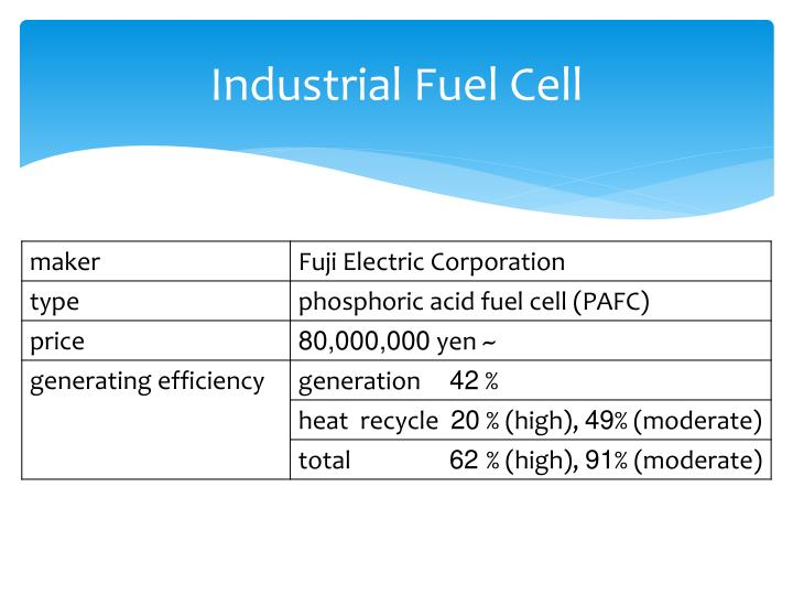 Industrial Fuel Cell