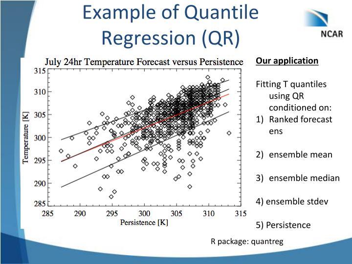 Example of Quantile Regression (QR)
