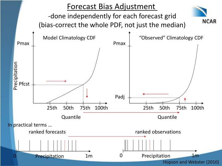 Forecast Bias Adjustment