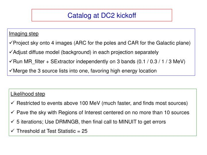 Catalog at dc2 kickoff