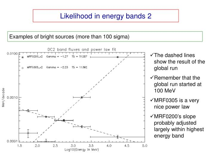 Likelihood in energy bands 2