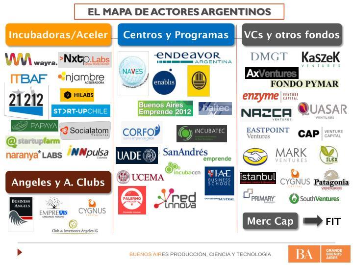 EL MAPA DE ACTORES ARGENTINOS