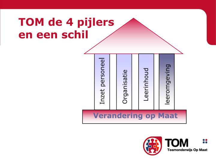 TOM de 4 pijlers