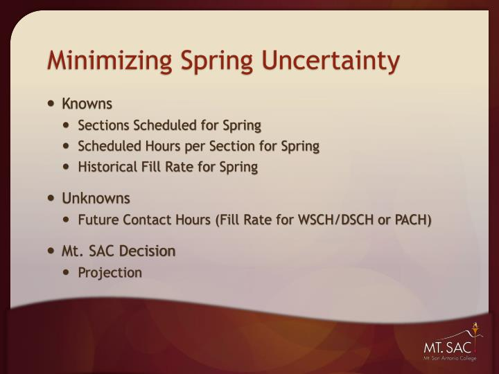 Minimizing Spring Uncertainty