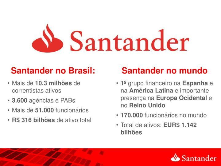 Santander no Brasil: