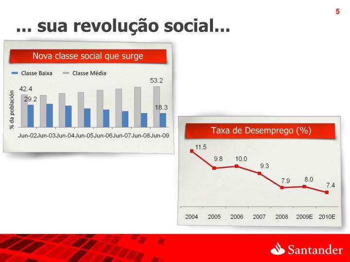 ... sua revolução social...