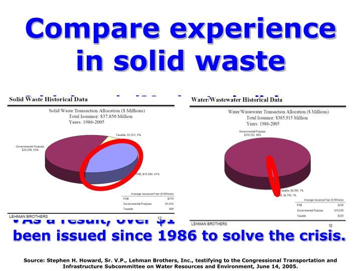 Compare experience