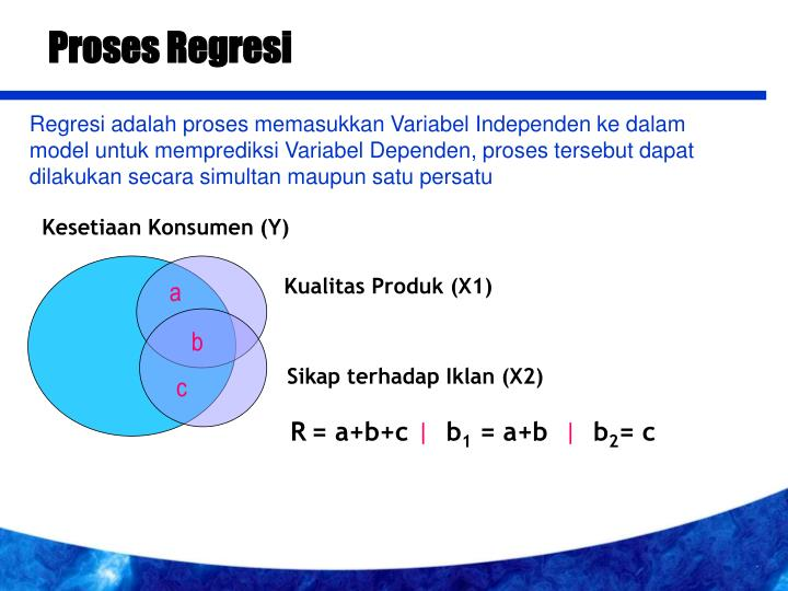 Proses Regresi