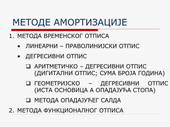МЕТОДЕ АМОРТИЗАЦИЈЕ
