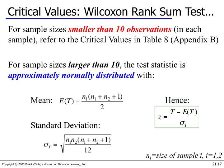 Critical Values: Wilcoxon Rank Sum Test…