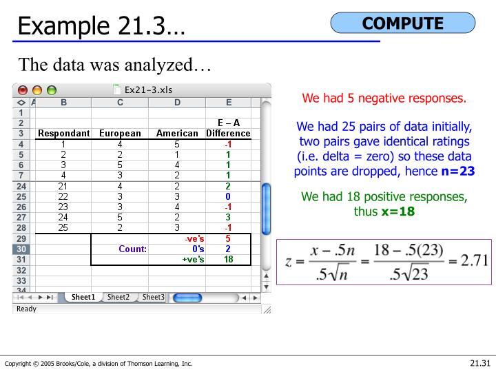 Example 21.3…