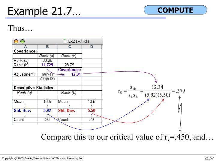 Example 21.7…