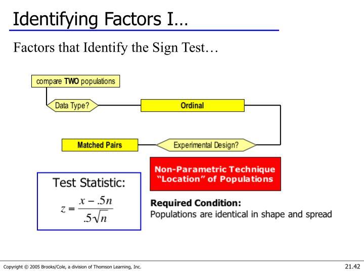 Identifying Factors I…