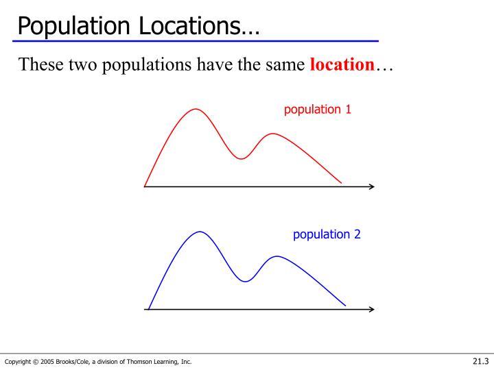 Population Locations…