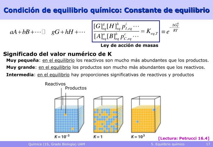 Condición de equilibrio químico: Constante de equilibrio