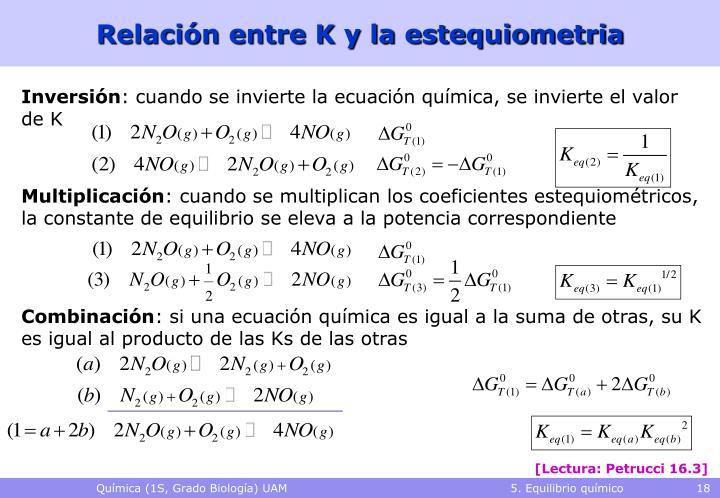 Relación entre K y la estequiometria