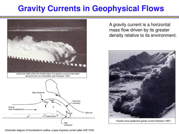 Gravity currents in geophysical flows
