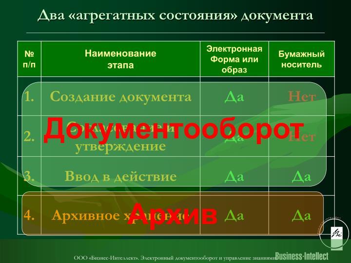 Два «агрегатных состояния» документа