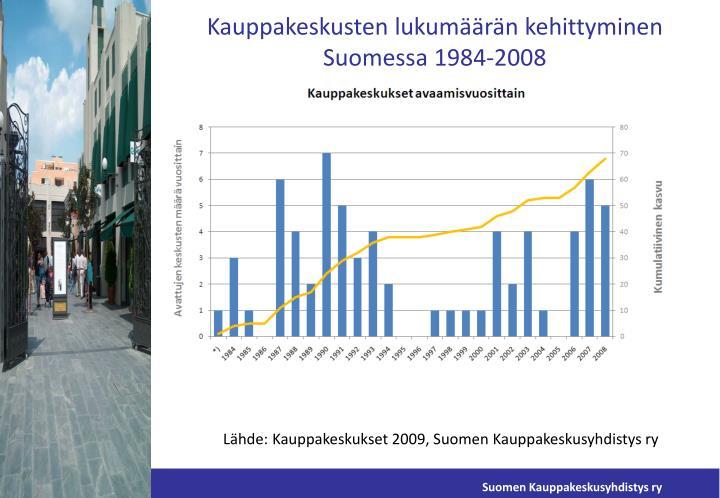 Kauppakeskusten lukumäärän kehittyminen Suomessa 1984-2008