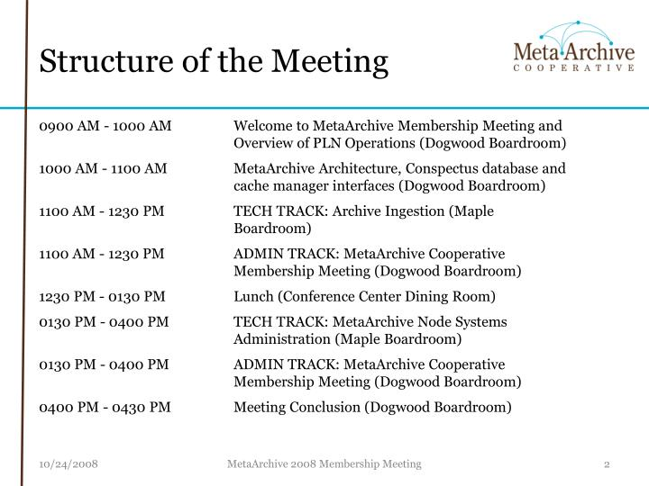 Structure of the meeting