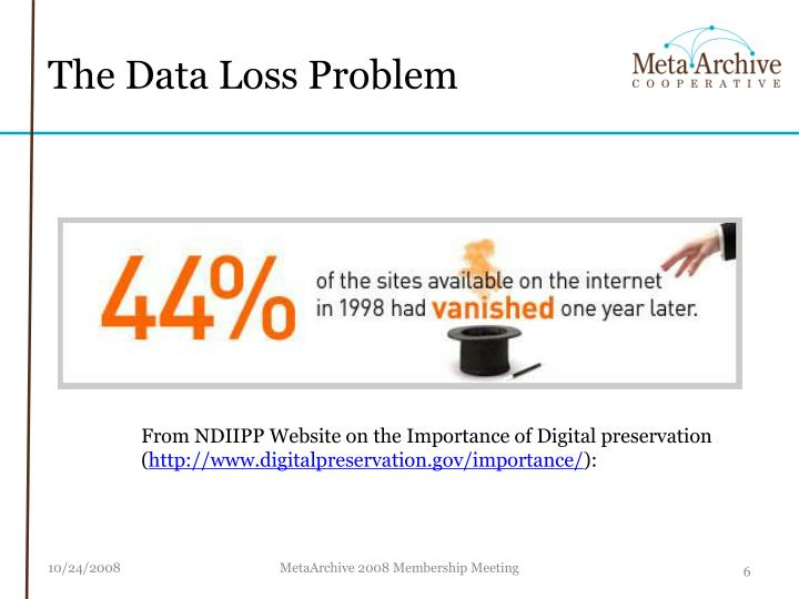 The Data Loss Problem