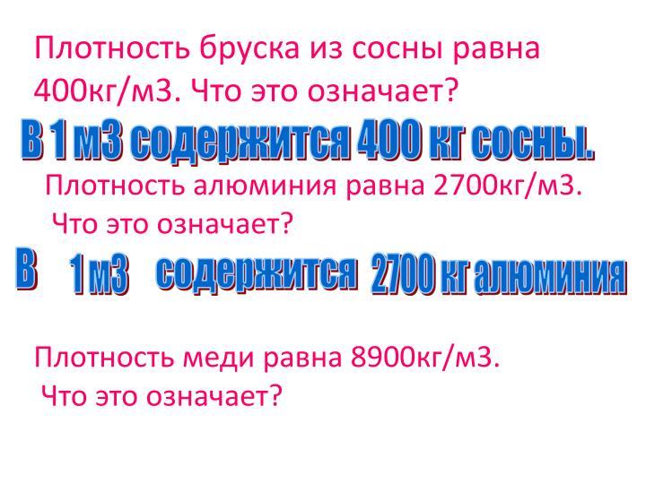 Плотность бруска из сосны равна 400кг/м3. Что это означает?