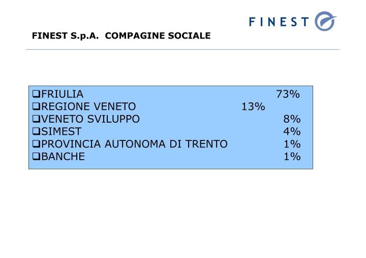 FRIULIA 73%