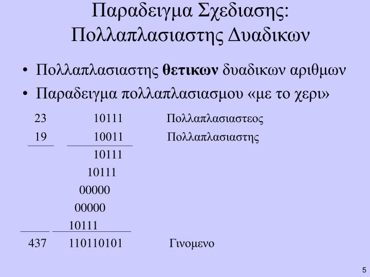 Παραδειγμα Σχεδιασης: