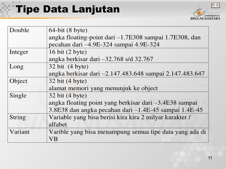 Tipe Data Lanjutan