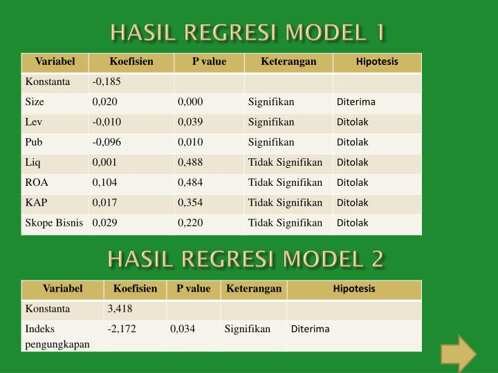 HASIL REGRESI MODEL 1