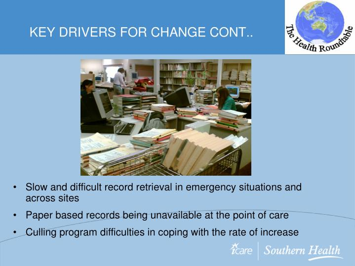 Key drivers for change cont