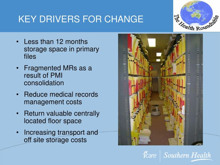 Key drivers for change
