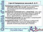 i tipi di competenze secondo e q f