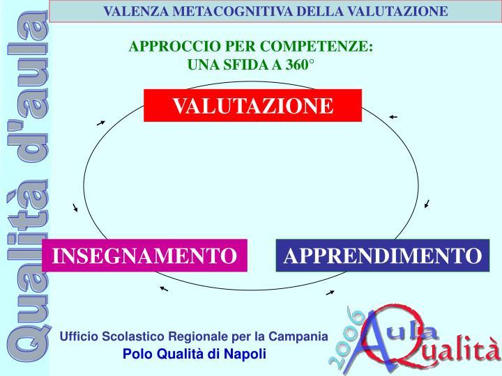 VALENZA METACOGNITIVA DELLA VALUTAZIONE