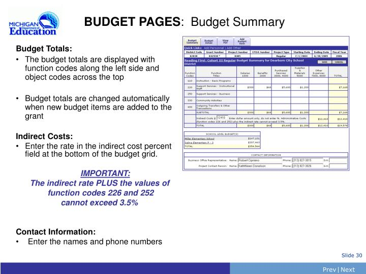 BUDGET PAGES