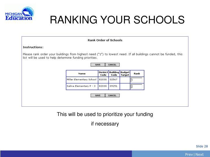RANKING YOUR SCHOOLS