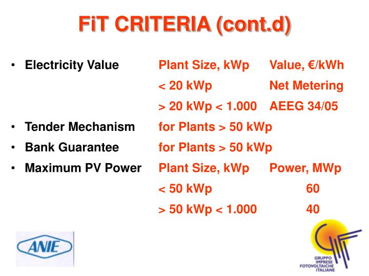 Electricity Value